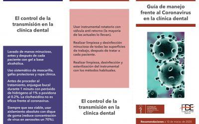 ¿Es seguro ir al dentista? ¿Aún habiendo coronavirus?